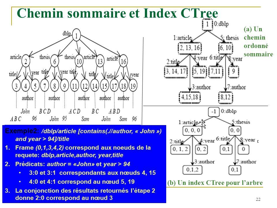 22 Chemin sommaire et Index CTree (b) Un index CTree pour l'arbre (a) Un chemin ordonné sommaire Exemple: /dblp/article[titre and year] Les éléments 1:0 et 1:2 sont les réponses puisque les 0 et 2 sont contenus dans les groupes 2 et 4 Exemple2: /dblp/article [contains(.//author, « John ») and year > 94]/title 1.Frame (0,1,3,4,2) correspond aux noeuds de la requete: dblp,article,author, year,title 2.Prédicats: author = «John» et year > 94 3:0 et 3:1 correspondants aux nœuds 4, 15 4:0 et 4:1 correspond au nœud 5, 19 3.La conjonction des résultats retournés l'étape 2 donne 2:0 correspond au nœud 3