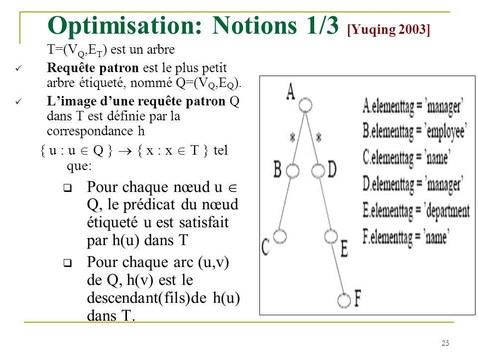 25 Optimisation: Notions 1/3 [Yuqing 2003] T=(V Q,E T ) est un arbre Requête patron est le plus petit arbre étiqueté, nommé Q=(V Q,E Q ).