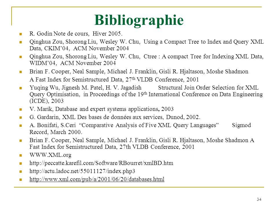 34 Bibliographie R.Godin Note de cours, Hiver 2005.