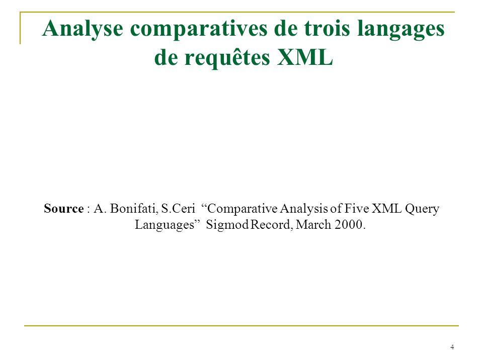 4 Analyse comparatives de trois langages de requêtes XML Source : A.