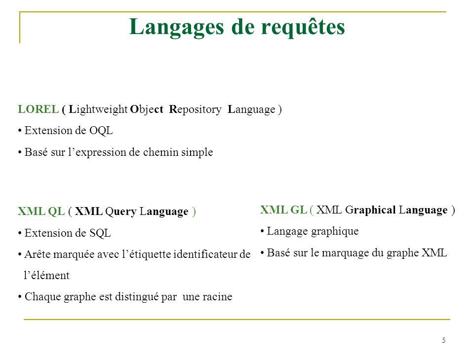 5 Langages de requêtes LOREL ( Lightweight Object Repository Language ) Extension de OQL Basé sur l'expression de chemin simple XML QL ( XML Query Language ) Extension de SQL Arête marquée avec l'étiquette identificateur de l'élément Chaque graphe est distingué par une racine XML GL ( XML Graphical Language ) Langage graphique Basé sur le marquage du graphe XML