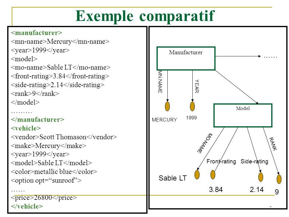 8 Sélection et extraction Sélectionner et extraire de les ayant <=10.