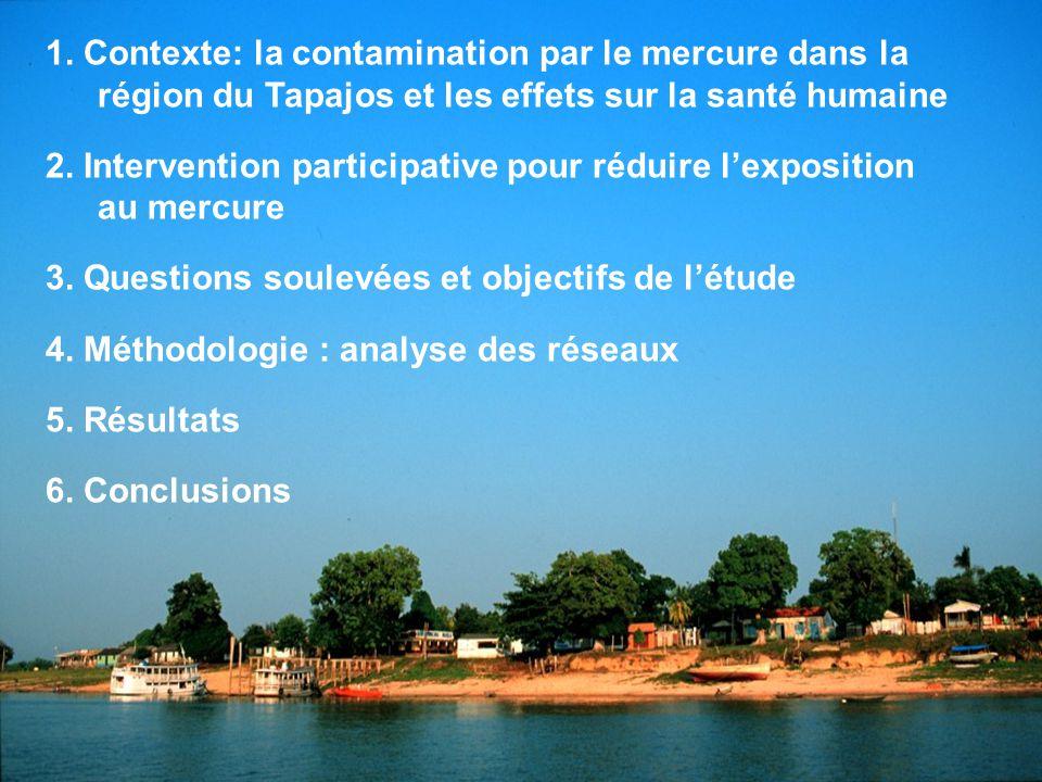 1. Contexte: la contamination par le mercure dans la région du Tapajos et les effets sur la santé humaine 2. Intervention participative pour réduire l