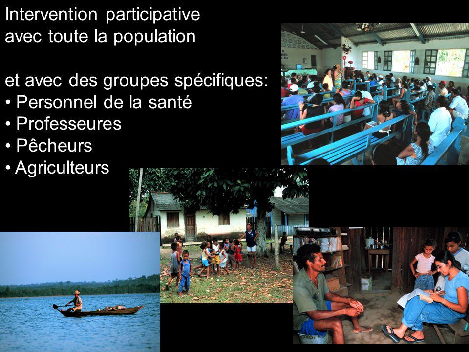 Intervention participative avec toute la population et avec des groupes spécifiques: Personnel de la santé Professeures Pêcheurs Agriculteurs