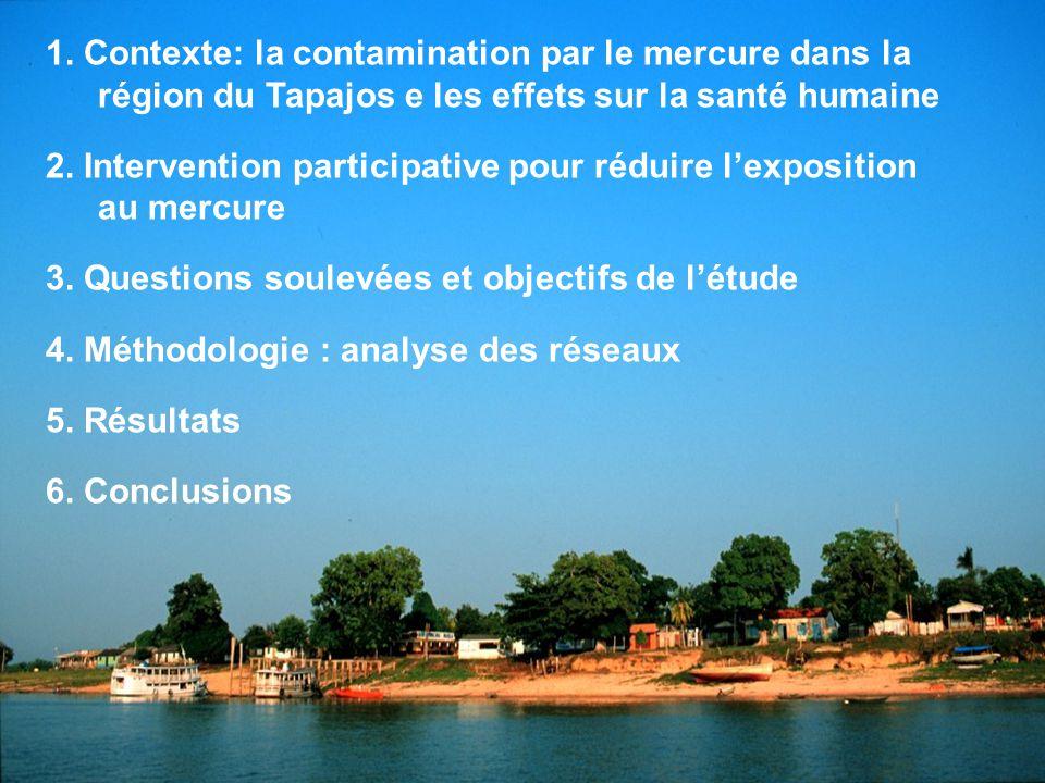 1. Contexte: la contamination par le mercure dans la région du Tapajos e les effets sur la santé humaine 2. Intervention participative pour réduire l'