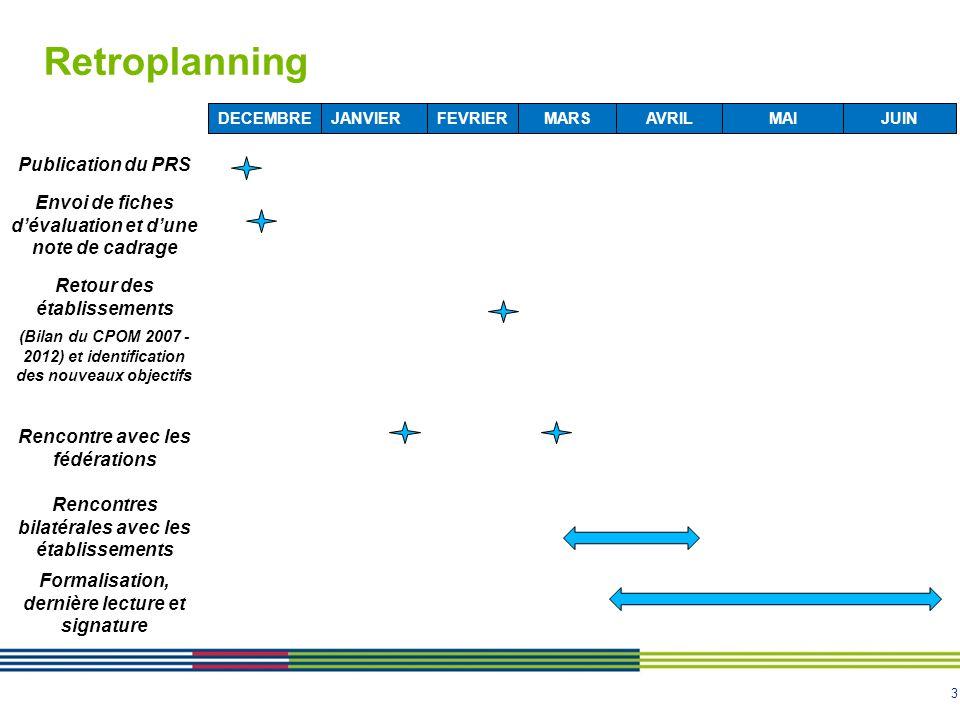 4 Les grandes orientations du CPOM 2012 - 2017 Outil de mise en œuvre des orientations du PRS POLITIQUE NATIONALE NIVEAUXEFFECTEURS ARS OUTILS DE MISE EN OEUVRE CPOM ETAT - ARS POLITIQUE REGIONALE = SROS PRS POLITIQUE REGIONALE = SROS PRS ES ESMS Réseaux MSP Orientations territoriales CPOM Sanitaire Conventions tripartites CPOM MS CPOM Ambulatoire Coopérations Contrats Locaux de Santé EML Collectivités … en appui à la concrétisation des coopérations sur le territoire
