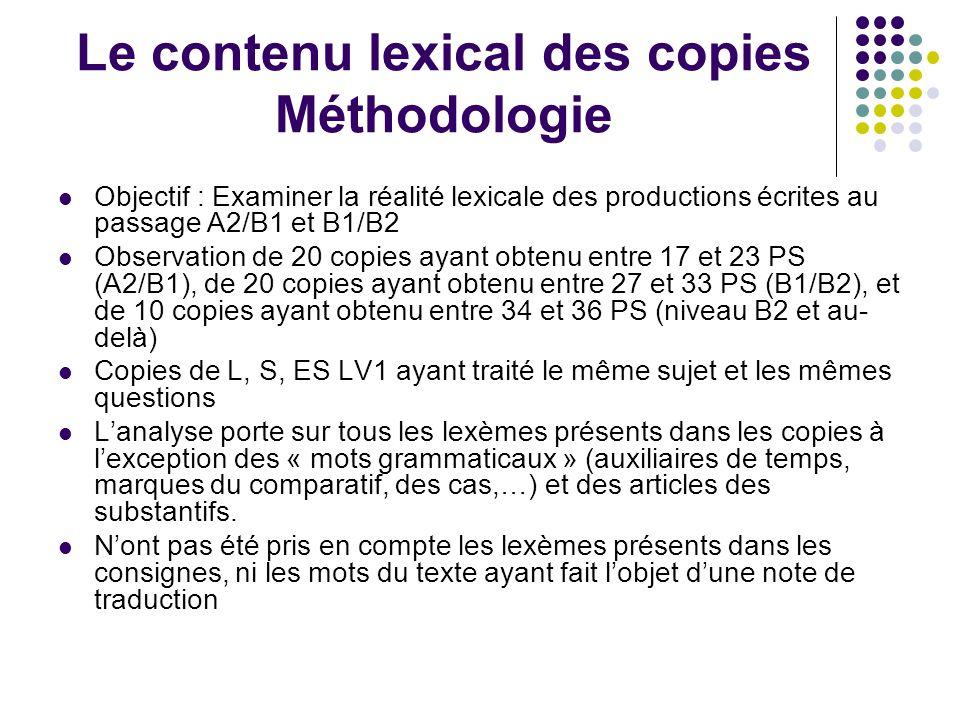 Le contenu lexical des copies Méthodologie Objectif : Examiner la réalité lexicale des productions écrites au passage A2/B1 et B1/B2 Observation de 20 copies ayant obtenu entre 17 et 23 PS (A2/B1), de 20 copies ayant obtenu entre 27 et 33 PS (B1/B2), et de 10 copies ayant obtenu entre 34 et 36 PS (niveau B2 et au- delà) Copies de L, S, ES LV1 ayant traité le même sujet et les mêmes questions L'analyse porte sur tous les lexèmes présents dans les copies à l'exception des « mots grammaticaux » (auxiliaires de temps, marques du comparatif, des cas,…) et des articles des substantifs.