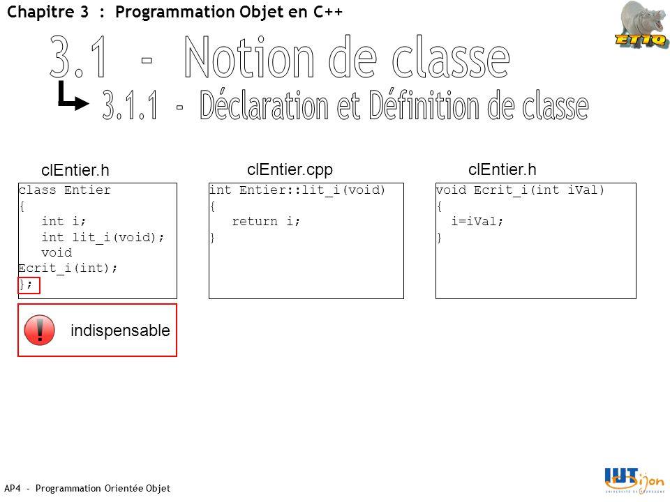 AP4 - Programmation Orientée Objet Chapitre 3 : Programmation Objet en C++ class Entier { int i; int lit_i(void); void Ecrit_i(int); }; int Entier::lit_i(void) { return i; } void Ecrit_i(int iVal) { i=iVal; } clEntier.h clEntier.cppclEntier.h indispensable