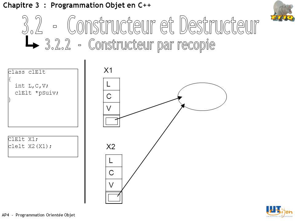 AP4 - Programmation Orientée Objet Chapitre 3 : Programmation Objet en C++ class clElt { int L,C,V; clElt *pSuiv; } ClElt X1; clelt X2(X1); L C V X1 L C V X2