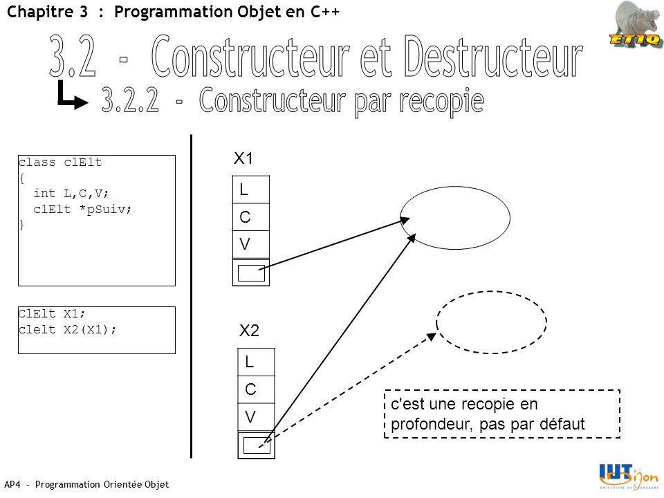AP4 - Programmation Orientée Objet Chapitre 3 : Programmation Objet en C++ class clElt { int L,C,V; clElt *pSuiv; } ClElt X1; clelt X2(X1); L C V X1 L C V X2 c est une recopie en profondeur, pas par défaut