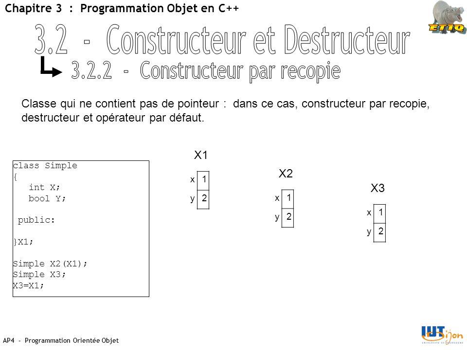 AP4 - Programmation Orientée Objet Chapitre 3 : Programmation Objet en C++ class Simple { int X; bool Y; public: }X1; Simple X2(X1); Simple X3; X3=X1; Classe qui ne contient pas de pointeur : dans ce cas, constructeur par recopie, destructeur et opérateur par défaut.