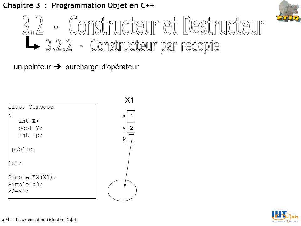 AP4 - Programmation Orientée Objet Chapitre 3 : Programmation Objet en C++ class Compose { int X; bool Y; int *p; public: }X1; Simple X2(X1); Simple X3; X3=X1; un pointeur  surcharge d opérateur x1 y2 p X1