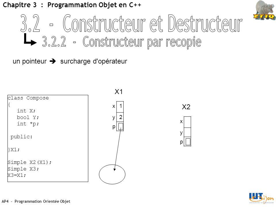 AP4 - Programmation Orientée Objet Chapitre 3 : Programmation Objet en C++ class Compose { int X; bool Y; int *p; public: }X1; Simple X2(X1); Simple X3; X3=X1; un pointeur  surcharge d opérateur x1 y2 p X1 x y p X2