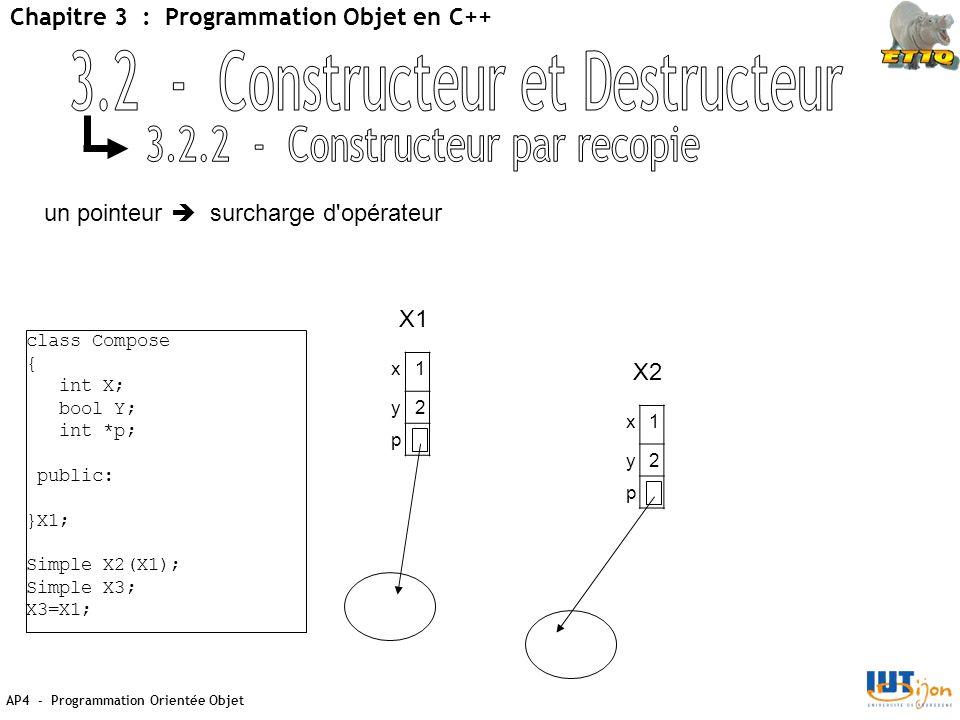 AP4 - Programmation Orientée Objet Chapitre 3 : Programmation Objet en C++ class Compose { int X; bool Y; int *p; public: }X1; Simple X2(X1); Simple X3; X3=X1; un pointeur  surcharge d opérateur x1 y2 p X1 x1 y2 p X2