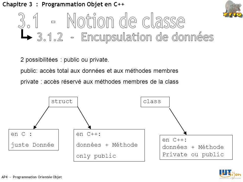 AP4 - Programmation Orientée Objet Chapitre 3 : Programmation Objet en C++ structclass en C : juste Donnée en C++: données + Méthode only public en C++: données + Méthode Private ou public 2 possibilitées : public ou private.