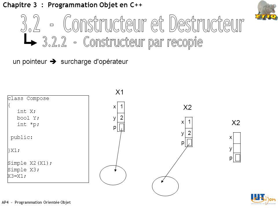 AP4 - Programmation Orientée Objet Chapitre 3 : Programmation Objet en C++ class Compose { int X; bool Y; int *p; public: }X1; Simple X2(X1); Simple X3; X3=X1; un pointeur  surcharge d opérateur x1 y2 p X1 x1 y2 p X2 x y p