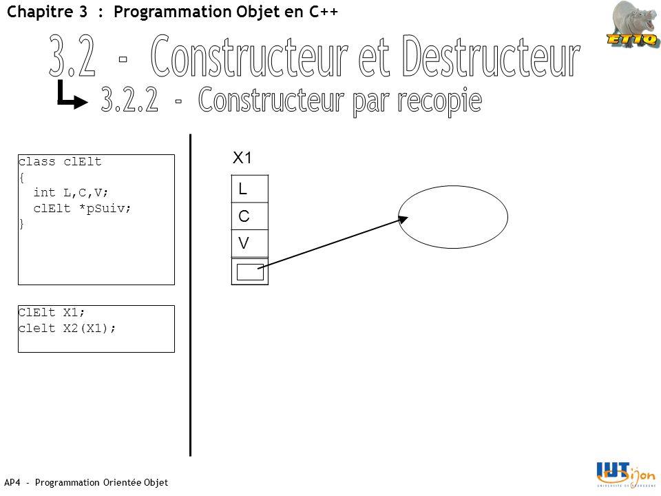 AP4 - Programmation Orientée Objet Chapitre 3 : Programmation Objet en C++ class clElt { int L,C,V; clElt *pSuiv; } ClElt X1; clelt X2(X1); L C V X1