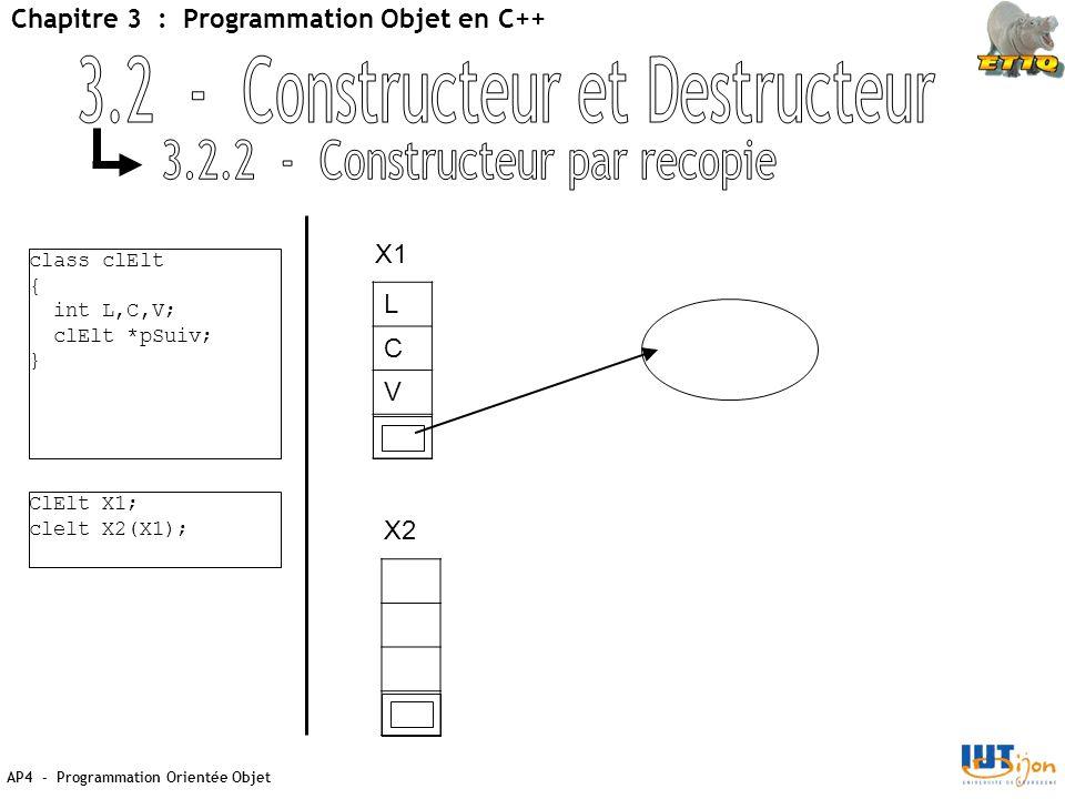 AP4 - Programmation Orientée Objet Chapitre 3 : Programmation Objet en C++ class clElt { int L,C,V; clElt *pSuiv; } ClElt X1; clelt X2(X1); L C V X1 X2