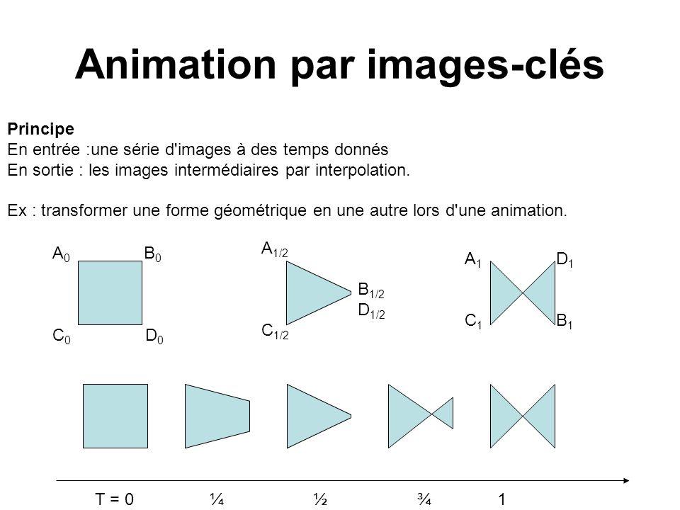Animation par images-clés Principe En entrée :une série d'images à des temps donnés En sortie : les images intermédiaires par interpolation. Ex : tran