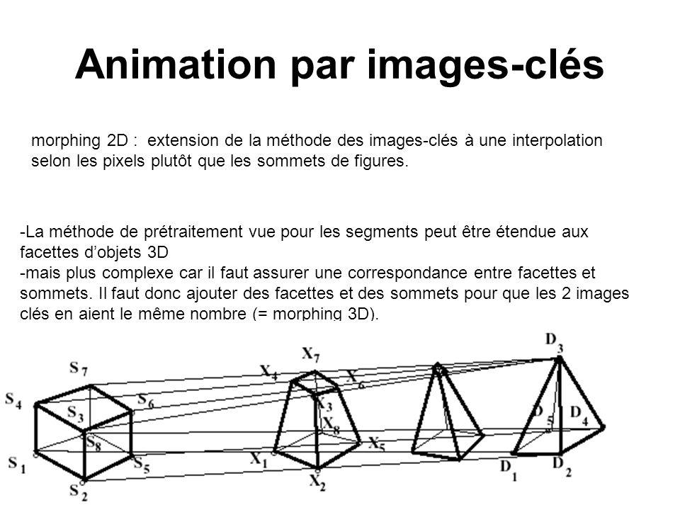 Animation par images-clés -La méthode de prétraitement vue pour les segments peut être étendue aux facettes d'objets 3D -mais plus complexe car il fau