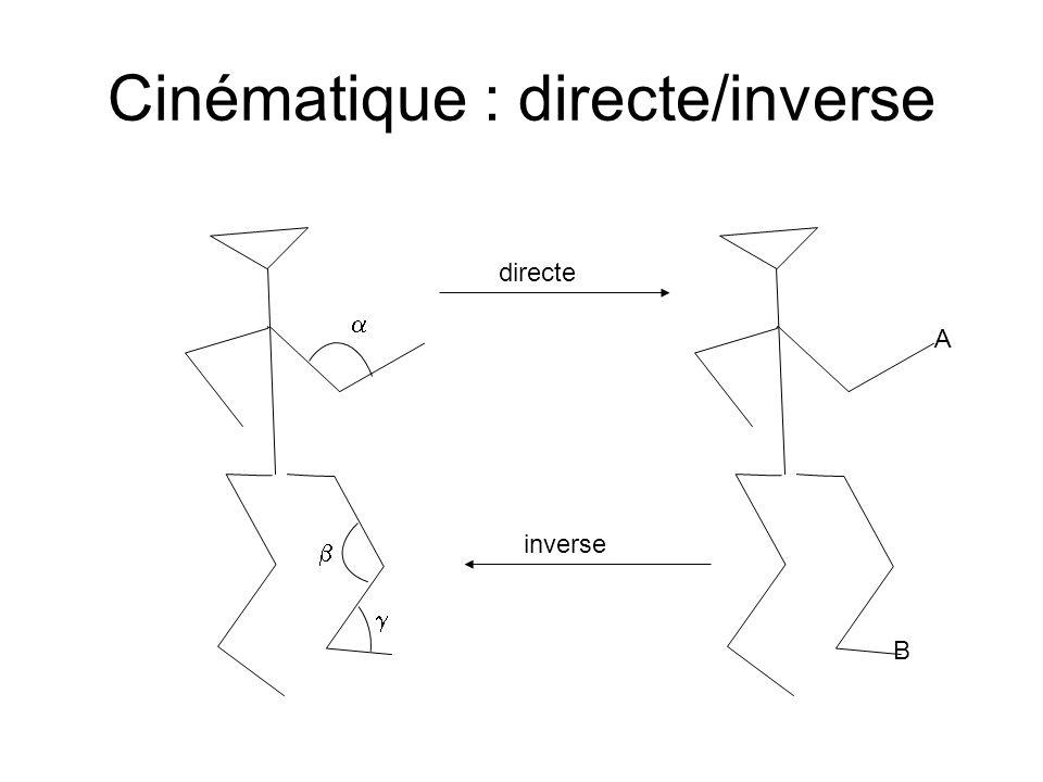 Cinématique : directe/inverse    A B directe inverse