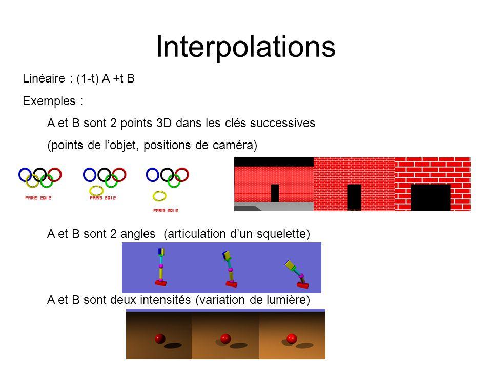 Interpolations Linéaire : (1-t) A +t B Exemples : A et B sont 2 points 3D dans les clés successives (points de l'objet, positions de caméra) A et B so
