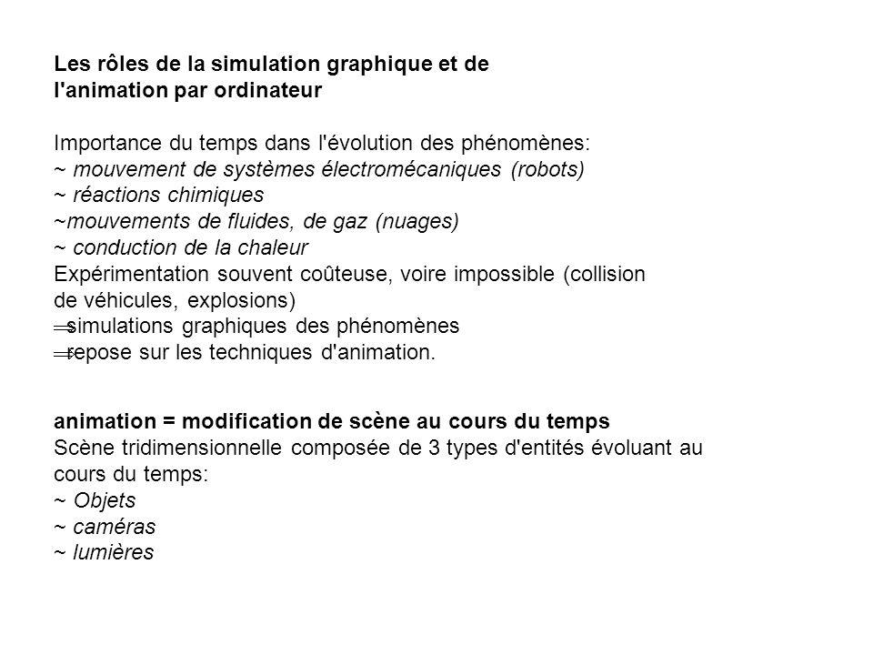Les rôles de la simulation graphique et de l'animation par ordinateur Importance du temps dans l'évolution des phénomènes: ~ mouvement de systèmes éle
