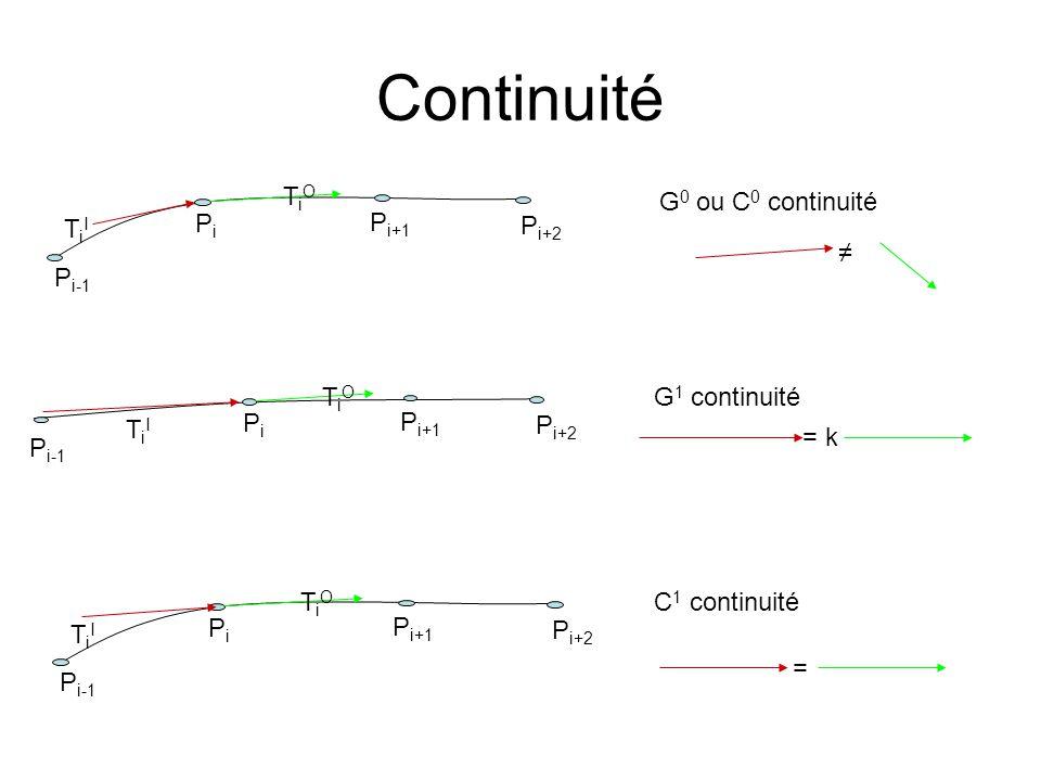 Continuité PiPi P i-1 P i+1 P i+2 TiITiI TiOTiO PiPi P i-1 P i+1 P i+2 TiITiI TiOTiO PiPi P i-1 P i+1 P i+2 TiITiI TiOTiO G 0 ou C 0 continuité G 1 co