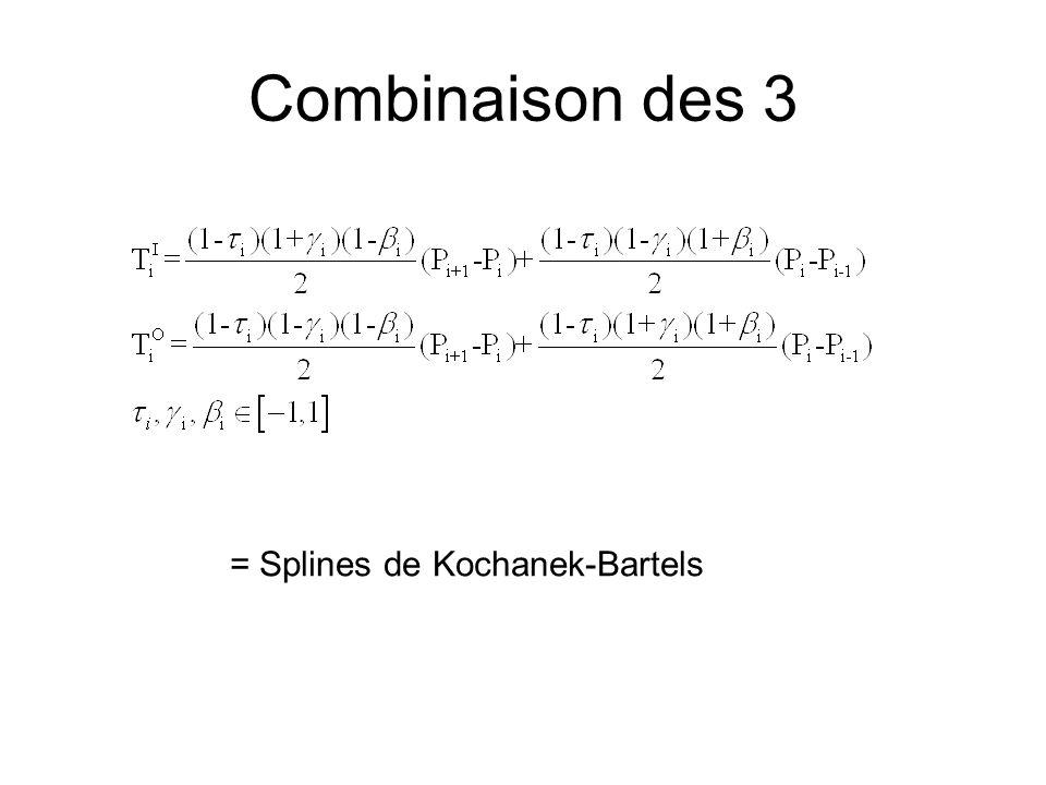 Combinaison des 3 = Splines de Kochanek-Bartels