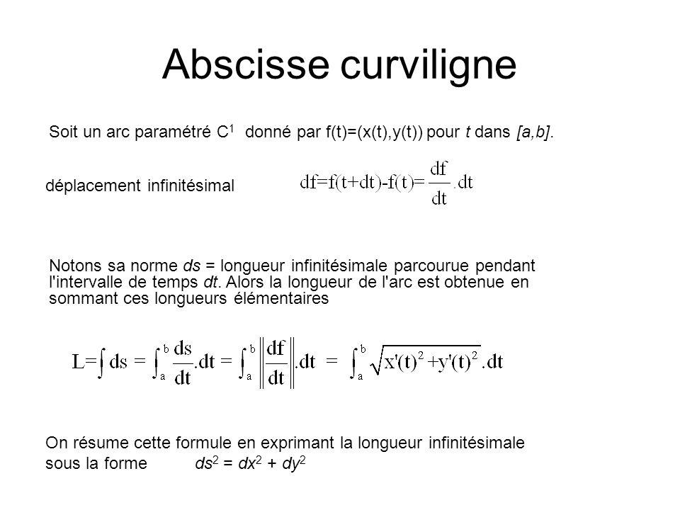 Abscisse curviligne Soit un arc paramétré C 1 donné par f(t)=(x(t),y(t)) pour t dans [a,b]. déplacement infinitésimal Notons sa norme ds = longueur in