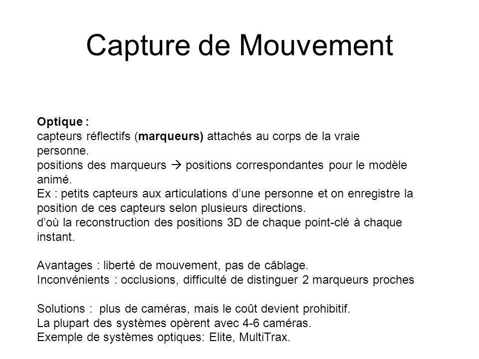 Capture de Mouvement Optique : capteurs réflectifs (marqueurs) attachés au corps de la vraie personne. positions des marqueurs  positions corresponda