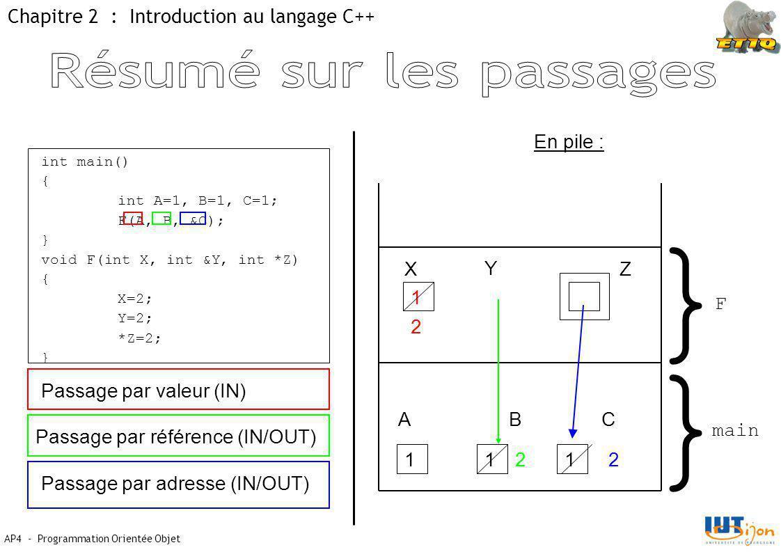 AP4 - Programmation Orientée Objet Chapitre 2 : Introduction au langage C++ int main() { int A=1, B=1, C=1; F(A, B, &C); } void F(int X, int &Y, int *Z) { X=2; Y=2; *Z=2; } Passage par valeur (IN) Passage par référence (IN/OUT) Passage par adresse (IN/OUT) En pile : } } main F X Y Z ABC 111 1 2 22