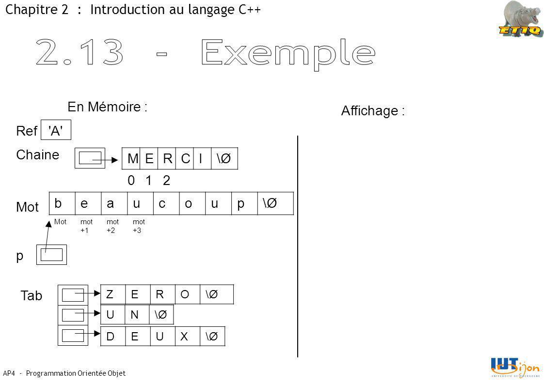 AP4 - Programmation Orientée Objet Chapitre 2 : Introduction au langage C++ En Mémoire : Ref A Chaine MERCI\Ø\Ø 012 Mot beaucoup\Ø\Ø mot +1 mot +2 mot +3 p Tab ZERO\Ø\Ø UN\Ø\Ø DEUX\Ø\Ø Affichage :
