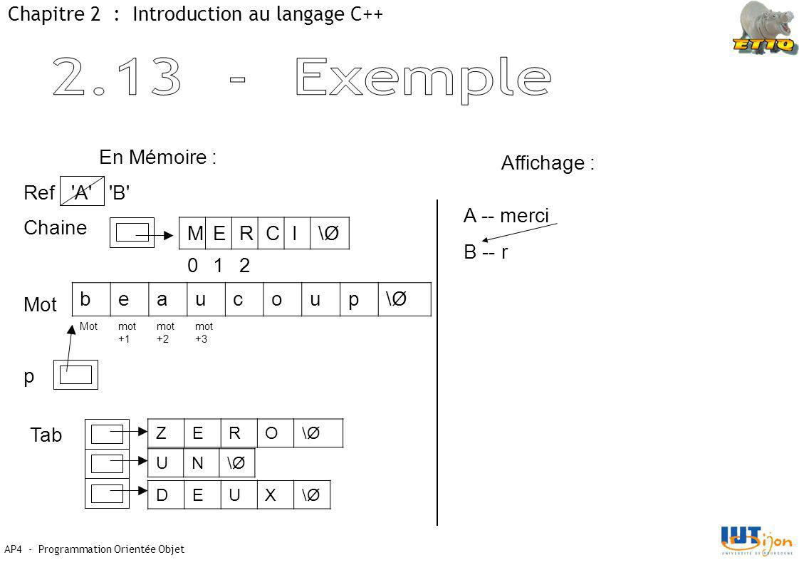 AP4 - Programmation Orientée Objet Chapitre 2 : Introduction au langage C++ En Mémoire : Ref A B Chaine MERCI\Ø\Ø 012 Mot beaucoup\Ø\Ø mot +1 mot +2 mot +3 p Tab ZERO\Ø\Ø UN\Ø\Ø DEUX\Ø\Ø Affichage : A -- merci B -- r