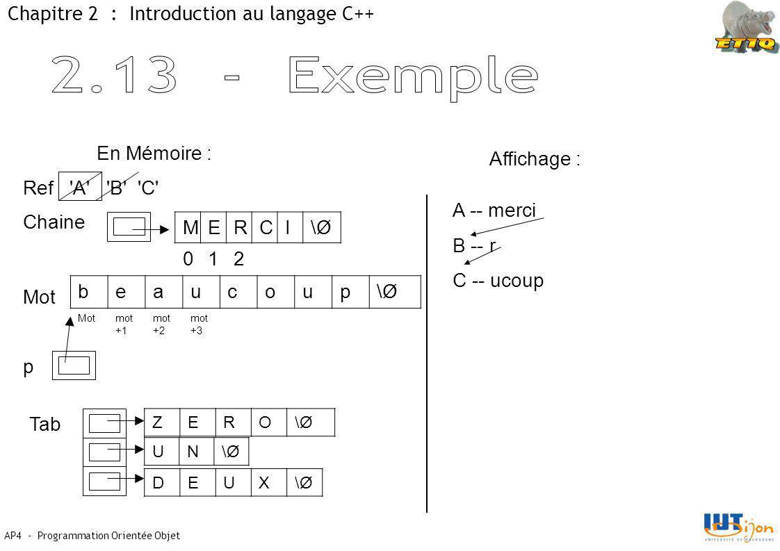 AP4 - Programmation Orientée Objet Chapitre 2 : Introduction au langage C++ En Mémoire : Ref A B C Chaine MERCI\Ø\Ø 012 Mot beaucoup\Ø\Ø mot +1 mot +2 mot +3 p Tab ZERO\Ø\Ø UN\Ø\Ø DEUX\Ø\Ø Affichage : A -- merci B -- r C -- ucoup