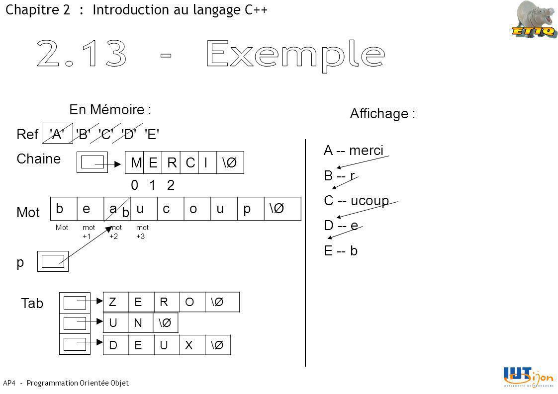 AP4 - Programmation Orientée Objet Chapitre 2 : Introduction au langage C++ En Mémoire : Ref A B C D E Chaine MERCI\Ø\Ø 012 Mot beaucoup\Ø\Ø mot +1 mot +2 mot +3 p Tab ZERO\Ø\Ø UN\Ø\Ø DEUX\Ø\Ø Affichage : A -- merci B -- r C -- ucoup D -- e E -- b b