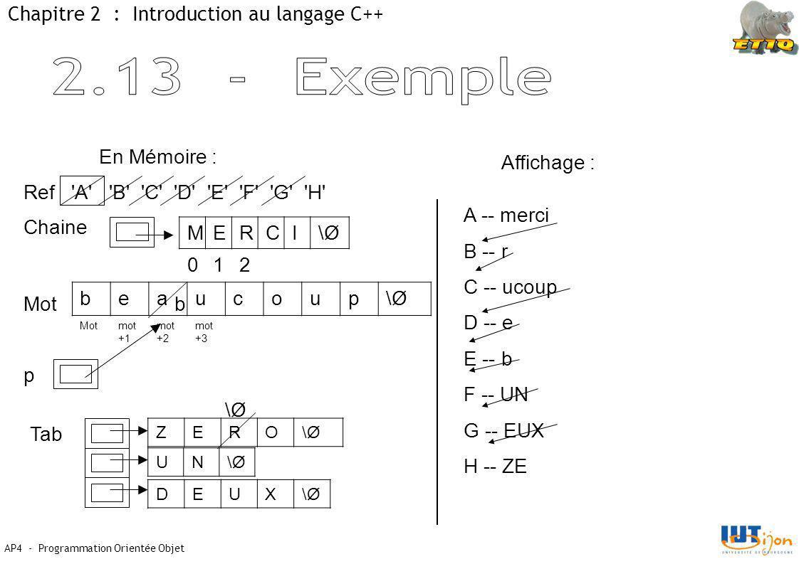 AP4 - Programmation Orientée Objet Chapitre 2 : Introduction au langage C++ En Mémoire : Ref A B C D E F G H Chaine MERCI\Ø\Ø 012 Mot beaucoup\Ø\Ø mot +1 mot +2 mot +3 p Tab ZERO\Ø\Ø UN\Ø\Ø DEUX\Ø\Ø Affichage : A -- merci B -- r C -- ucoup D -- e E -- b F -- UN G -- EUX H -- ZE b \Ø\Ø