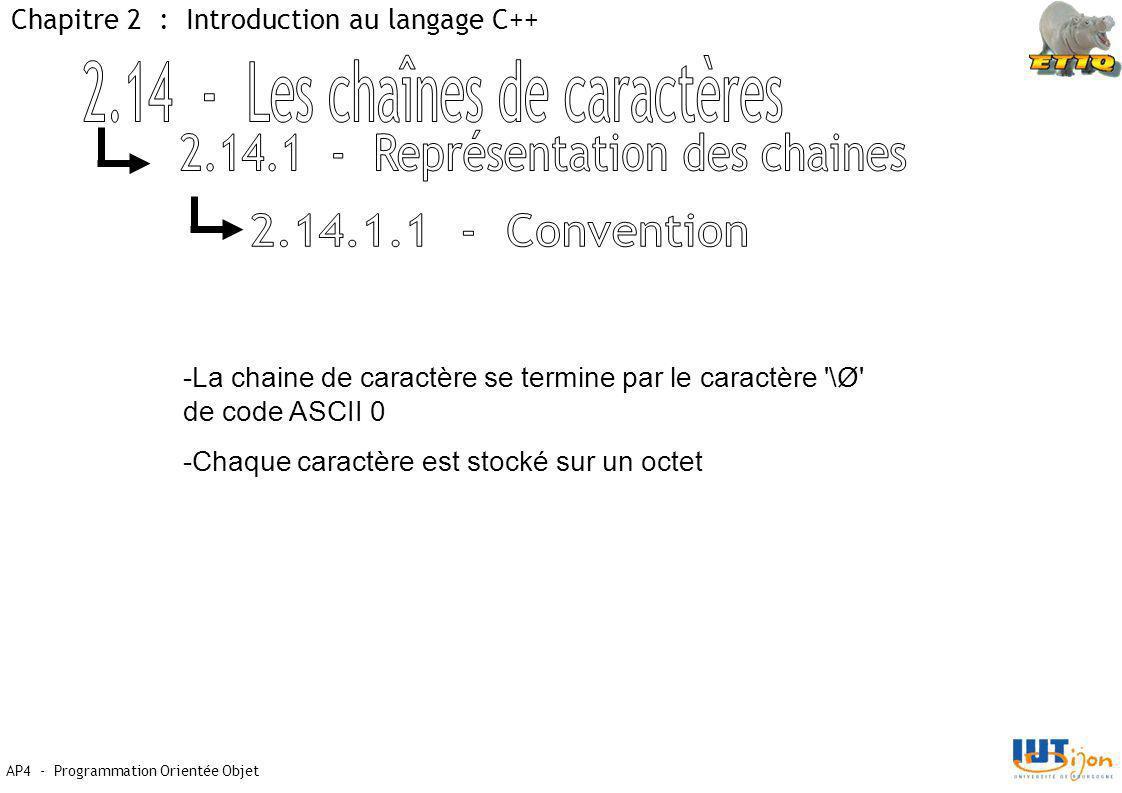 AP4 - Programmation Orientée Objet Chapitre 2 : Introduction au langage C++ -La chaine de caractère se termine par le caractère \Ø de code ASCII 0 -Chaque caractère est stocké sur un octet