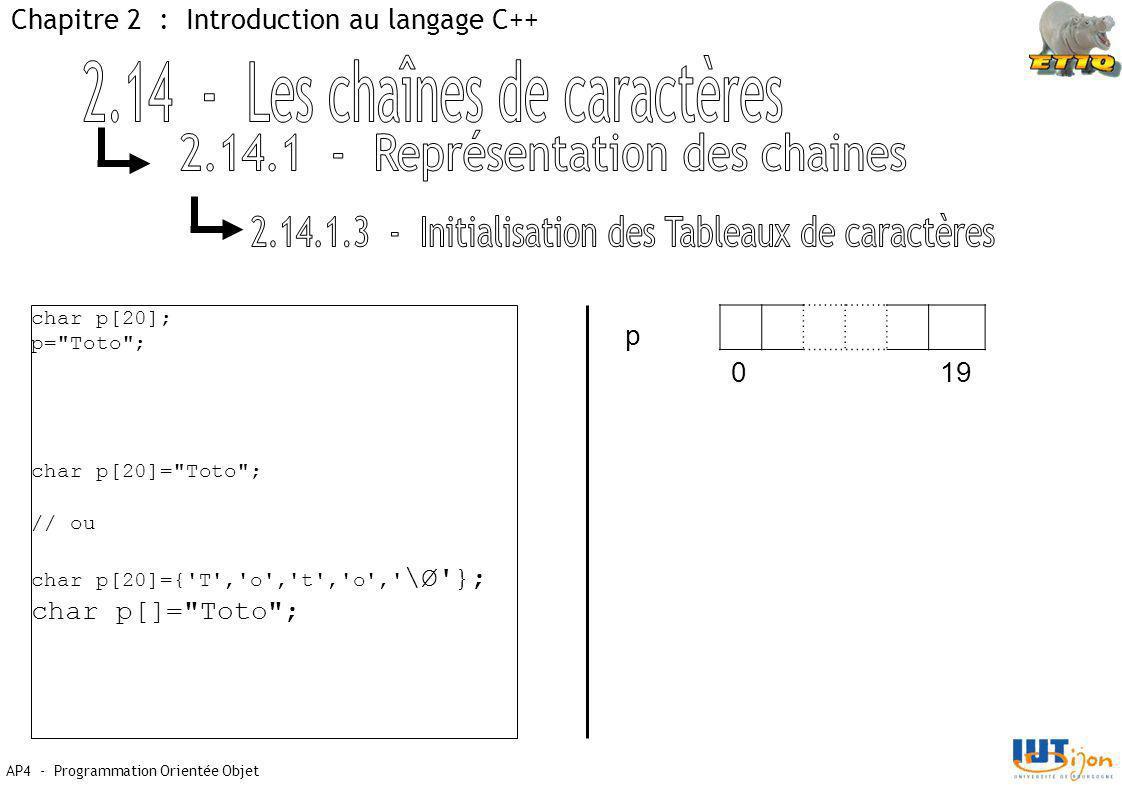 AP4 - Programmation Orientée Objet Chapitre 2 : Introduction au langage C++ char p[20]; p= Toto ; char p[20]= Toto ; // ou char p[20]={ T , o , t , o , \Ø }; char p[]= Toto ; p 019