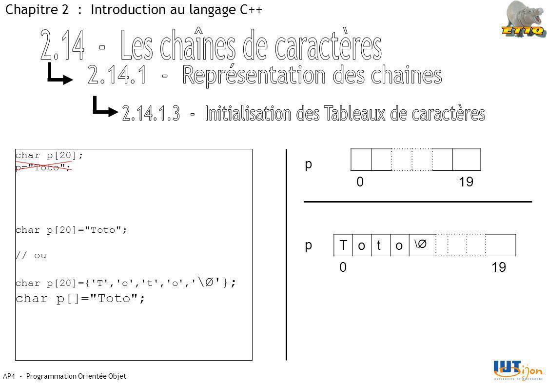 AP4 - Programmation Orientée Objet Chapitre 2 : Introduction au langage C++ char p[20]; p= Toto ; char p[20]= Toto ; // ou char p[20]={ T , o , t , o , \Ø }; char p[]= Toto ; p 019 p Toto \Ø\Ø 0