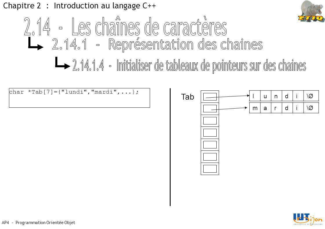 AP4 - Programmation Orientée Objet Chapitre 2 : Introduction au langage C++ char *Tab[7]={ lundi , mardi ,...}; Tab lundi\Ø\Ø mardi\Ø\Ø
