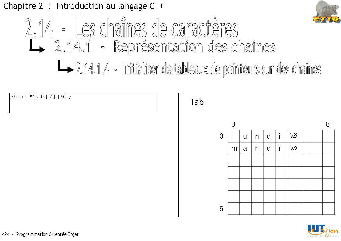 AP4 - Programmation Orientée Objet Chapitre 2 : Introduction au langage C++ char *Tab[7][9]; Tab 08 0lundi \Ø\Ø mardi \Ø\Ø 6
