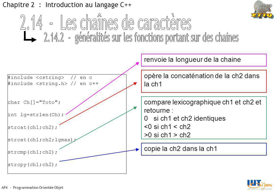 AP4 - Programmation Orientée Objet Chapitre 2 : Introduction au langage C++ #include // en c #include // en c++ char Ch[]= Toto ; int lg=strlen(Ch); strcat(ch1;ch2); strcat(ch1;ch2;lgmax); strcmp(ch1;ch2); strcpy(ch1;ch2); renvoie la longueur de la chaine opère la concaténation de la ch2 dans la ch1 compare lexicographique ch1 et ch2 et retourne : 0 si ch1 et ch2 identiques <0 si ch1 < ch2 >0 si ch1 > ch2 copie la ch2 dans la ch1