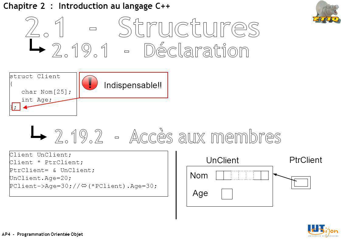 AP4 - Programmation Orientée Objet Chapitre 2 : Introduction au langage C++ struct Client { char Nom[25]; int Age; }; Indispensable!! Client UnClient;