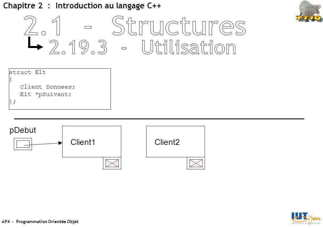 AP4 - Programmation Orientée Objet Chapitre 2 : Introduction au langage C++ struct Elt { Client Donnees; Elt *pSuivant; }; pDebut Client1Client2