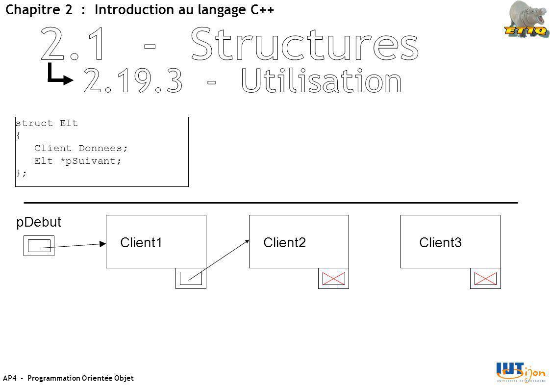 AP4 - Programmation Orientée Objet Chapitre 2 : Introduction au langage C++ struct Elt { Client Donnees; Elt *pSuivant; }; pDebut Client1Client2Client3