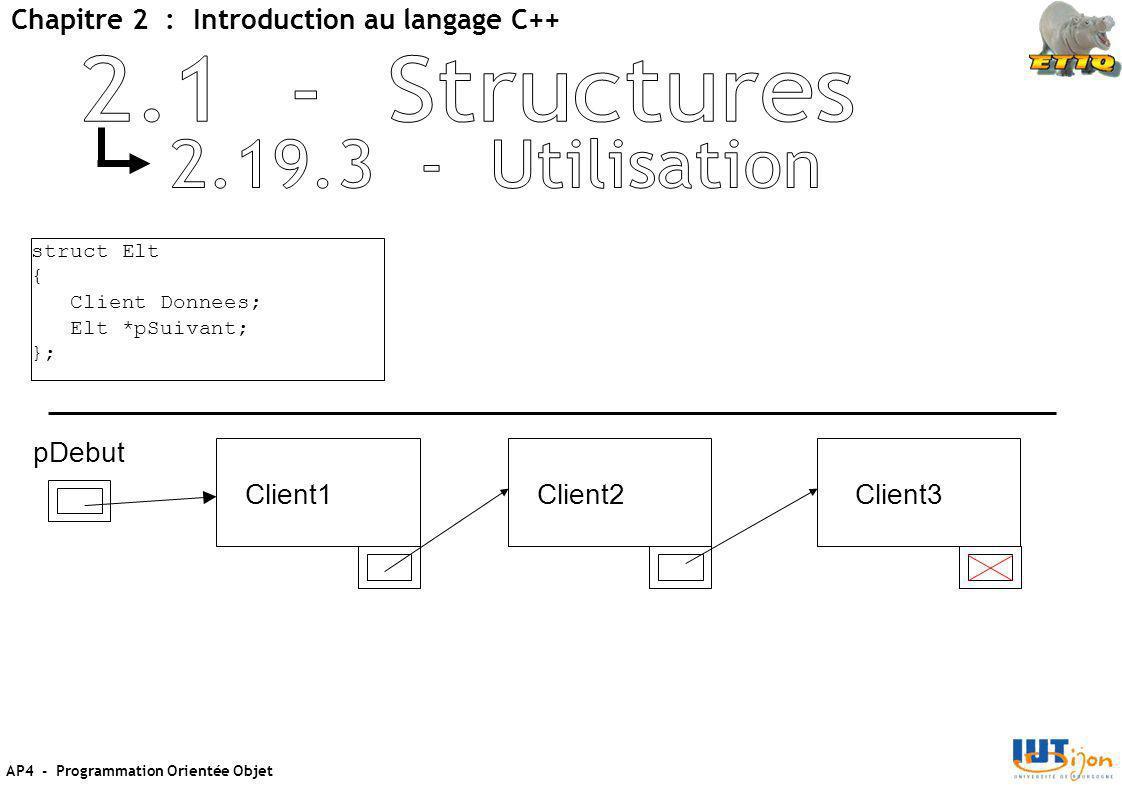 AP4 - Programmation Orientée Objet Chapitre 2 : Introduction au langage C++ struct Elt { Client Donnees; Elt *pSuivant; }; pDebut Client1Client2Client