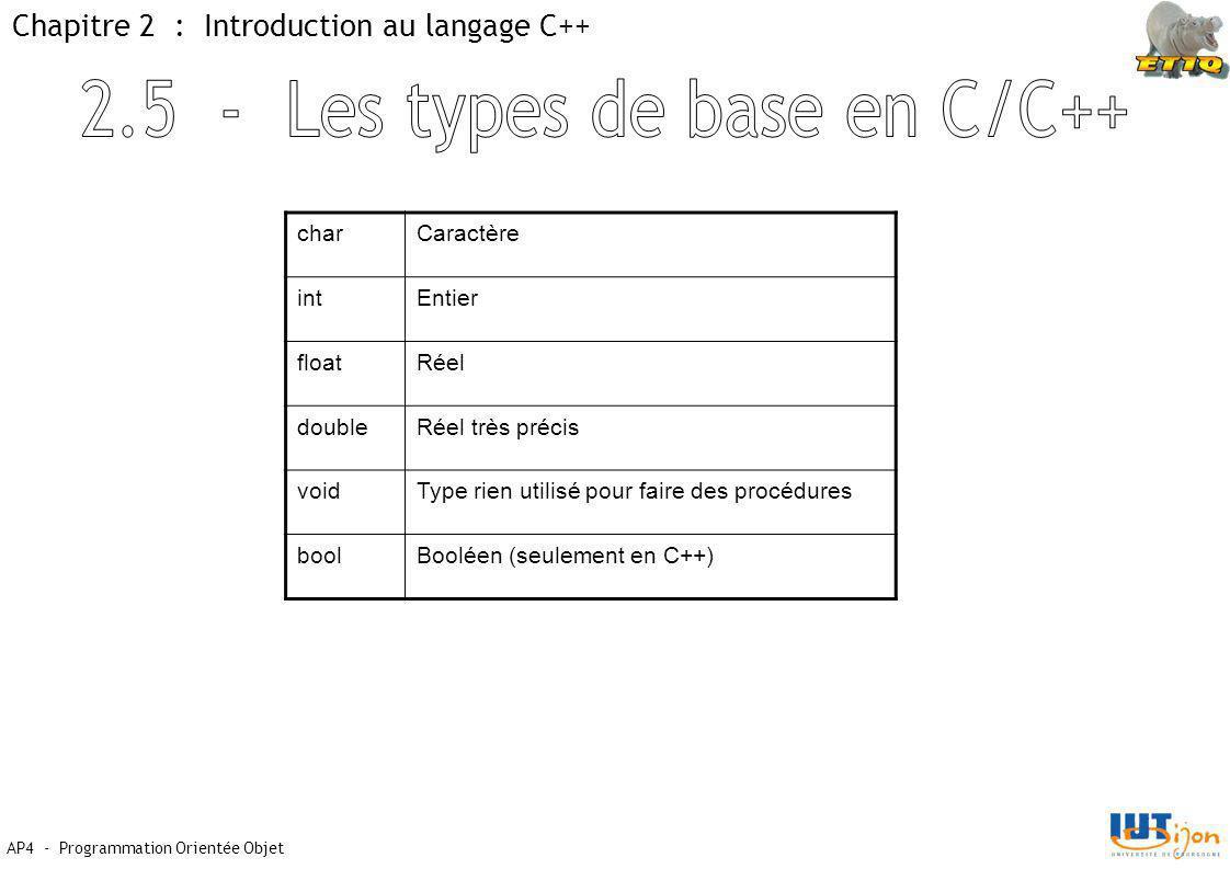 AP4 - Programmation Orientée Objet Chapitre 2 : Introduction au langage C++ charCaractère intEntier floatRéel doubleRéel très précis voidType rien utilisé pour faire des procédures boolBooléen (seulement en C++)