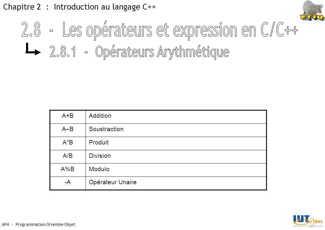 AP4 - Programmation Orientée Objet Chapitre 2 : Introduction au langage C++ A+BAddition A–BSoustraction A*BProduit A/BDivision A%BModulo -AOpérateur U