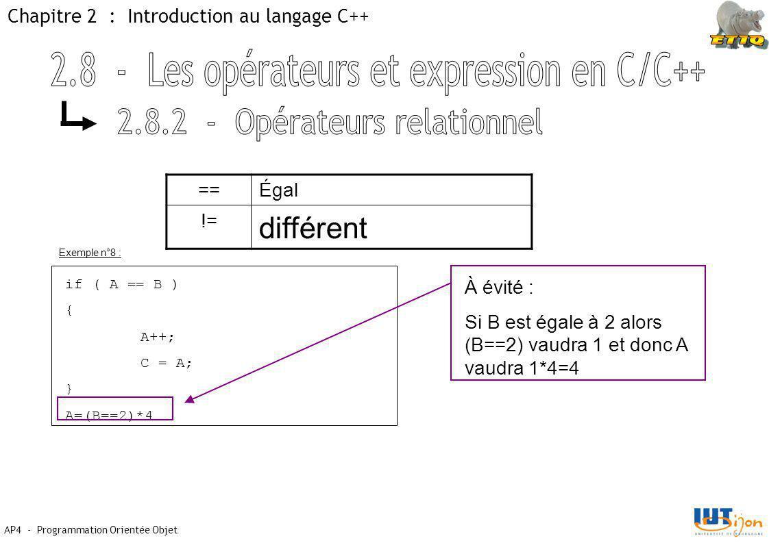 Chapitre 2 : Introduction au langage C++ AP4 - Programmation Orientée Objet ==Égal != différent if ( A == B ) { A++; C = A; } A=(B==2)*4 À évité : Si B est égale à 2 alors (B==2) vaudra 1 et donc A vaudra 1*4=4 Exemple n°8 :